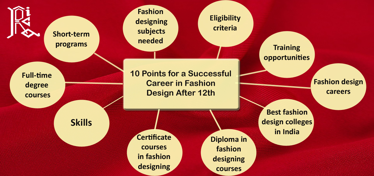 10 Points For A Successful Career In Fashion Design After 12th Ruchi S Institute Of Creative Arts